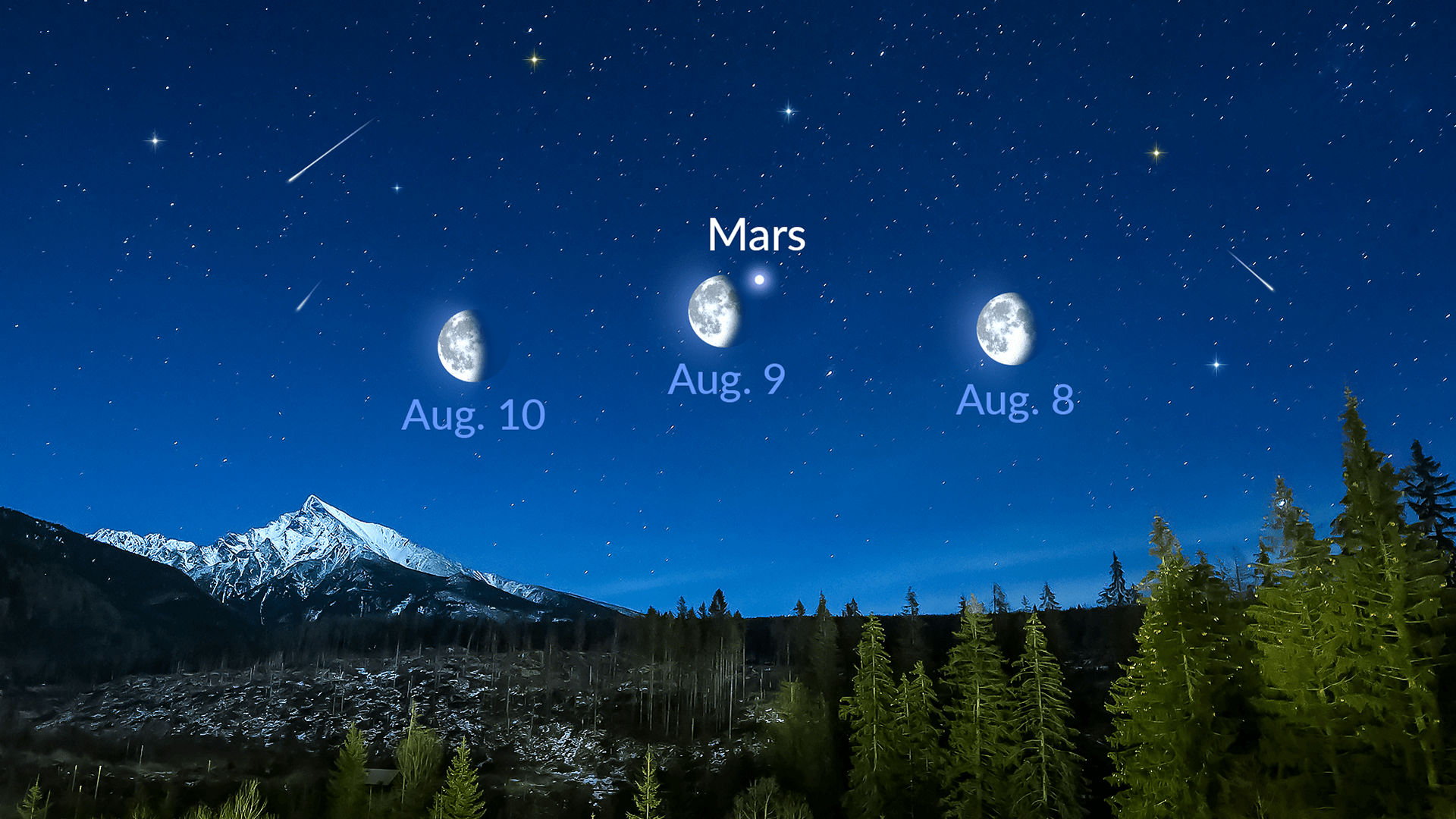 The Moon and Mars Shine Together in the Summer Sky